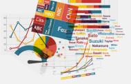 I corsi di infografica