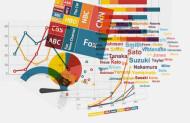 Corsi di Infografica